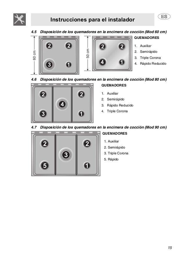 Instrucciones para el instalador 15 4.5 Disposición de los quemadores en la encimera de cocción (Mod 60 cm) QUEMADORES 1. ...