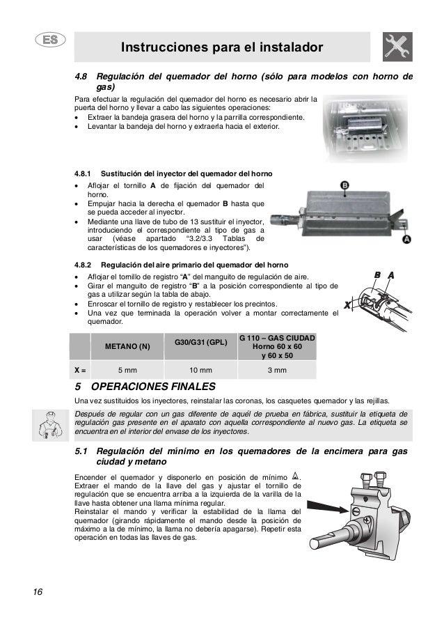 Instrucciones para el instalador 16 4.8 Regulación del quemador del horno (sólo para modelos con horno de gas) Para efectu...