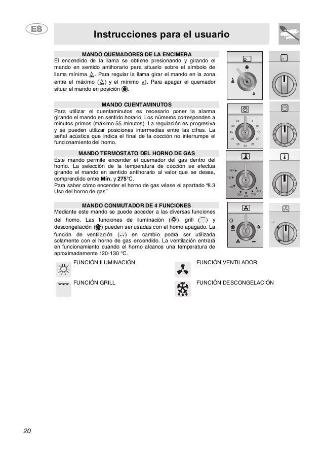 Instrucciones para el usuario 20 MANDO QUEMADORES DE LA ENCIMERA El encendido de la llama se obtiene presionando y girando...
