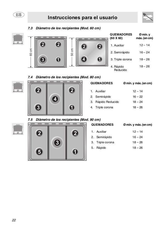 Instrucciones para el usuario 22 7.3 Diámetro de los recipientes (Mod. 60 cm) QUEMADORES (60 X 60) 1. Auxiliar 2. Semirápi...