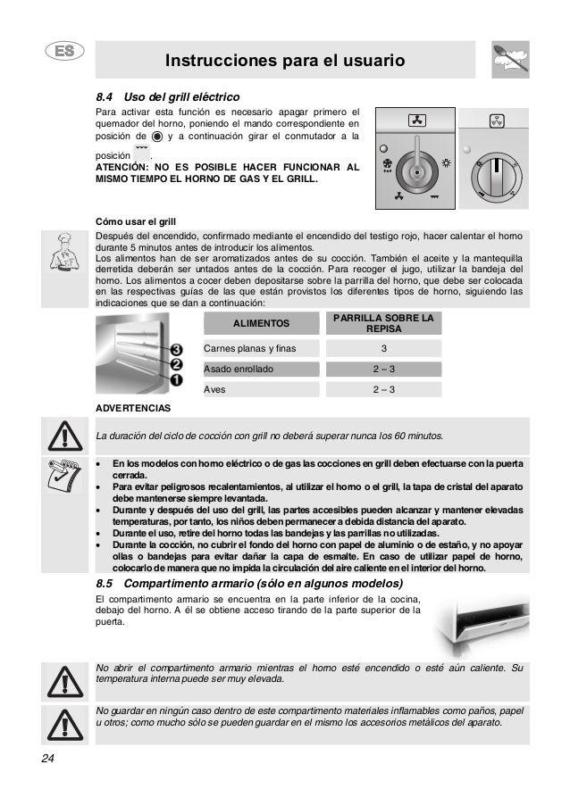 Instrucciones para el usuario 24 8.4 Uso del grill eléctrico Para activar esta función es necesario apagar primero el quem...