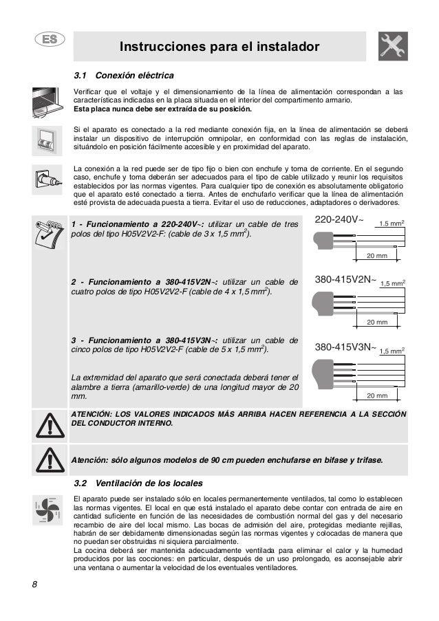Instrucciones para el instalador 8 3.1 Conexión eléctrica Verificar que el voltaje y el dimensionamiento de la línea de al...