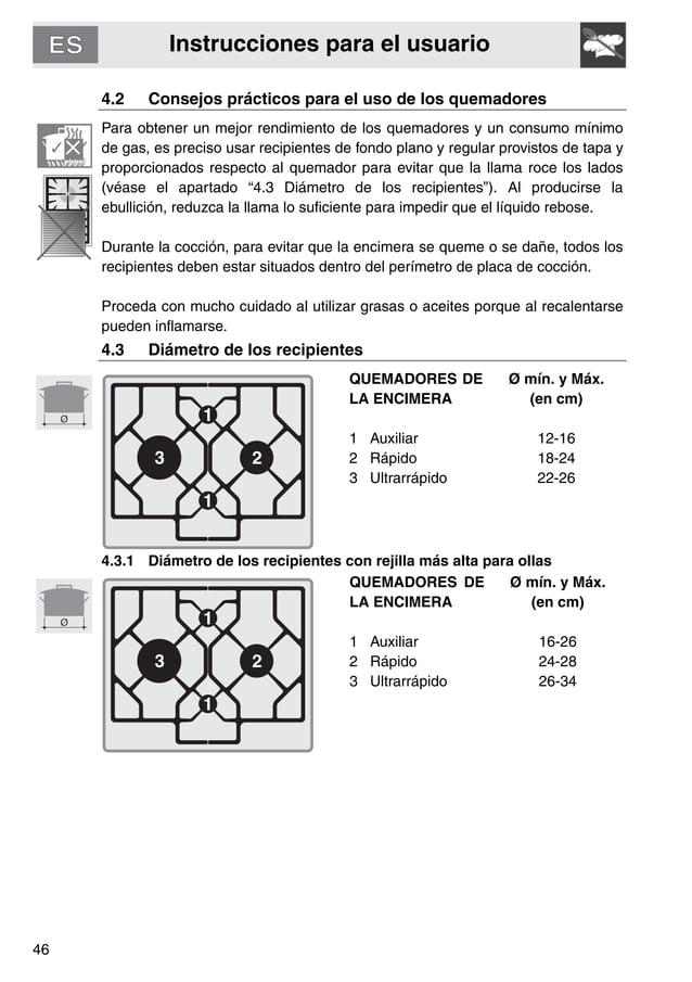 Instrucciones para el usuario 46 4.2 Consejos prácticos para el uso de los quemadores Para obtener un mejor rendimiento de...