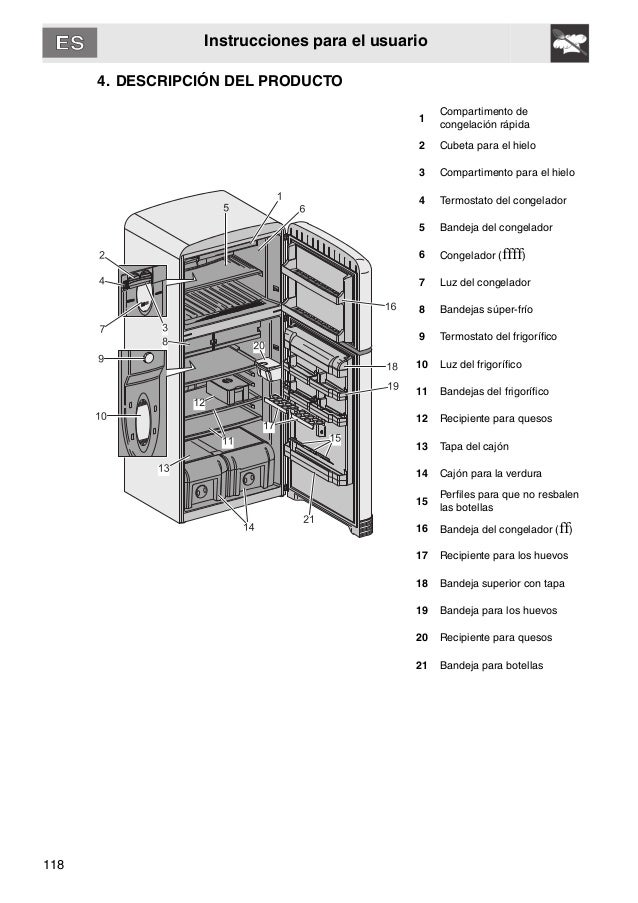 118 Instrucciones para el usuario 4. DESCRIPCIÓN DEL PRODUCTO 1 Compartimento de congelación rápida 2 Cubeta para el hielo...