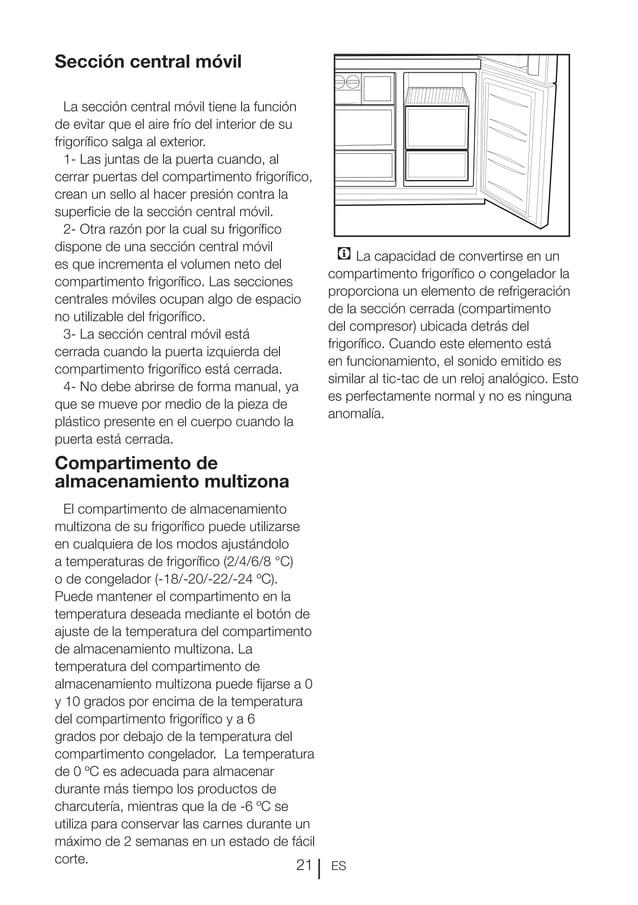 ES21 Sección central móvil La sección central móvil tiene la función de evitar que el aire frío del interior de su frigorí...
