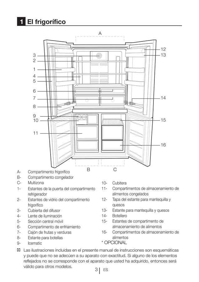ES3 A B C 1 8 2 3 6 7 9 10 11 5 4 13 15 14 12 16 C Las ilustraciones incluidas en el presente manual de instrucciones son...