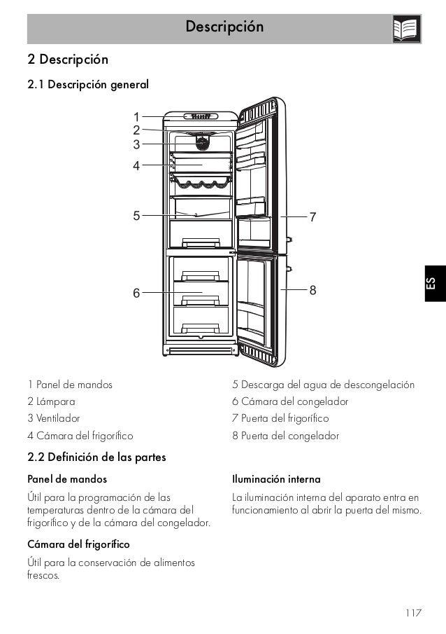 Descripción 117 ES 2 Descripción 2.1 Descripción general 1 Panel de mandos 2 Lámpara 3 Ventilador 4 Cámara del frigorífico...