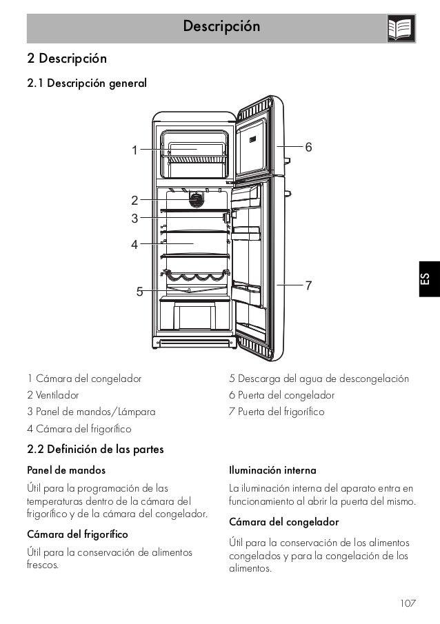 Descripción 107 ES 2 Descripción 2.1 Descripción general 1 Cámara del congelador 2 Ventilador 3 Panel de mandos/Lámpara 4 ...