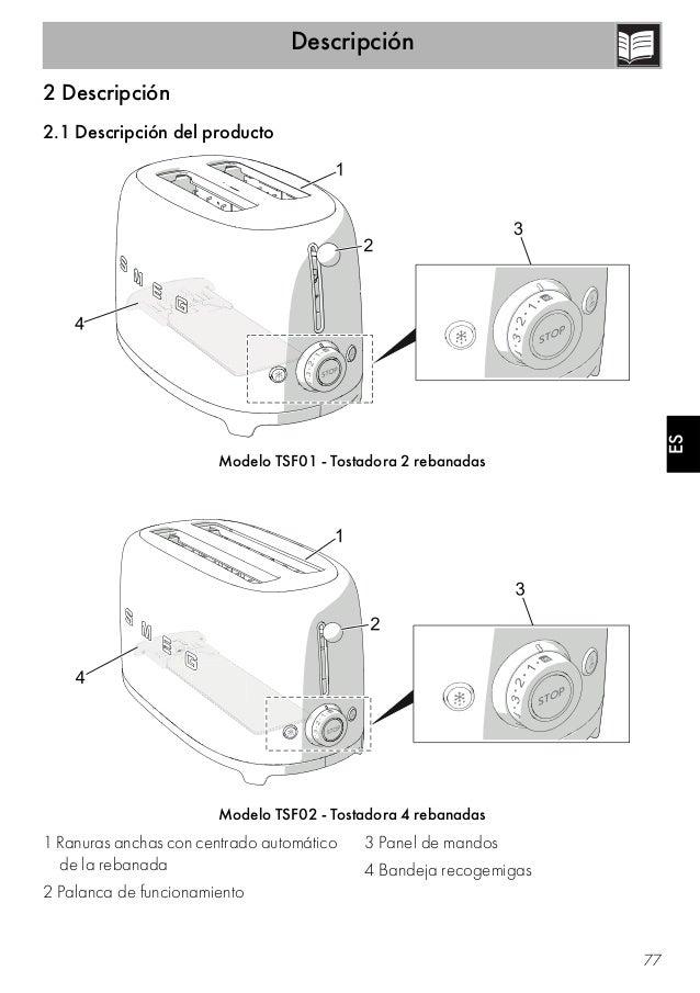 Descripción 77 ESES 2 Descripción 2.1 Descripción del producto Modelo TSF01 - Tostadora 2 rebanadas Modelo TSF02 - Tostado...