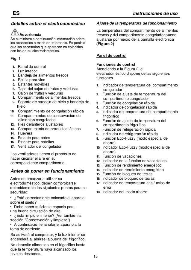 16 ES Instrucciones de uso Descripción de las funciones de control 1. Indicador de temperatura del compartimento congelado...