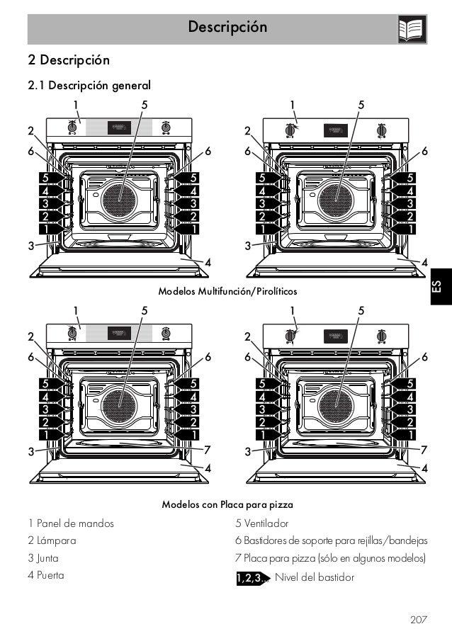 Descripción 207 ES 2 Descripción 2.1 Descripción general Modelos Multifunción/Pirolíticos Modelos con Placa para pizza 1 P...