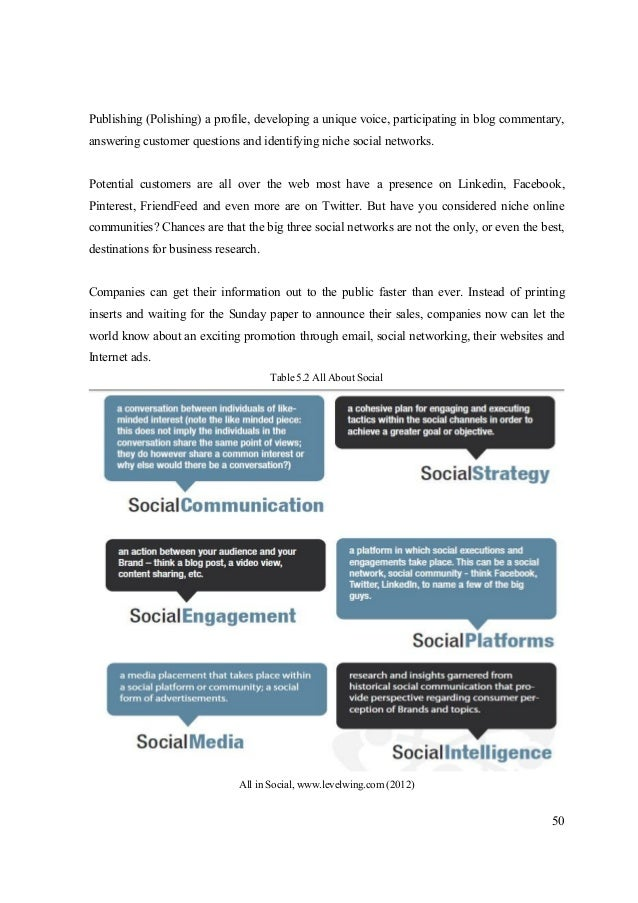 A Search About Direct Effect Of Social And Digital Media On