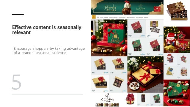 Effective content is seasonally relevant Encourage shoppers by taking advantage of a brands' seasonal cadence