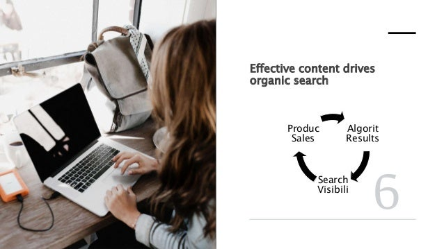 Effective content drives organic search Algorit Results Search Visibili Produc Sales