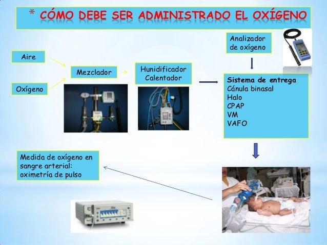 Enfermer a en oxigenoterapia neonatos cicat salud for Analizador de oxigeno