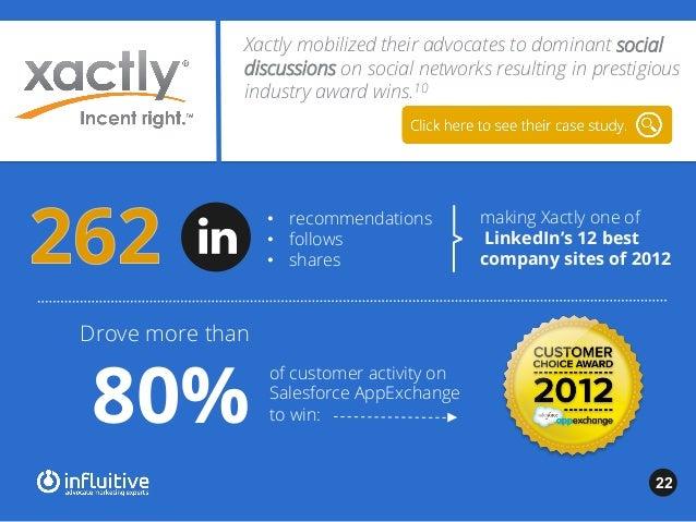 Value of advocate marketing ebook 22 fandeluxe Images