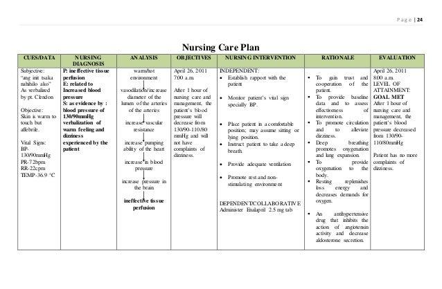 Rose Glen North Dakota ⁓ Try These Nursing Diagnosis Care