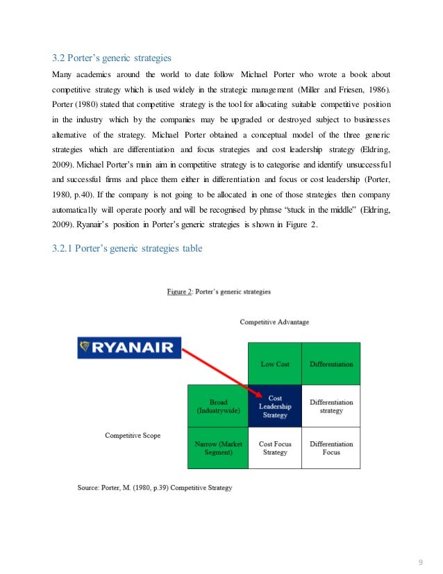 bowmans strategy clock ryanair