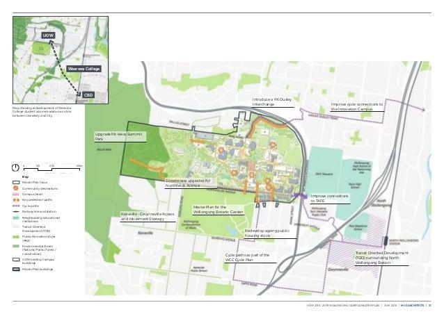 The University of Wollongong Master Plan 2036