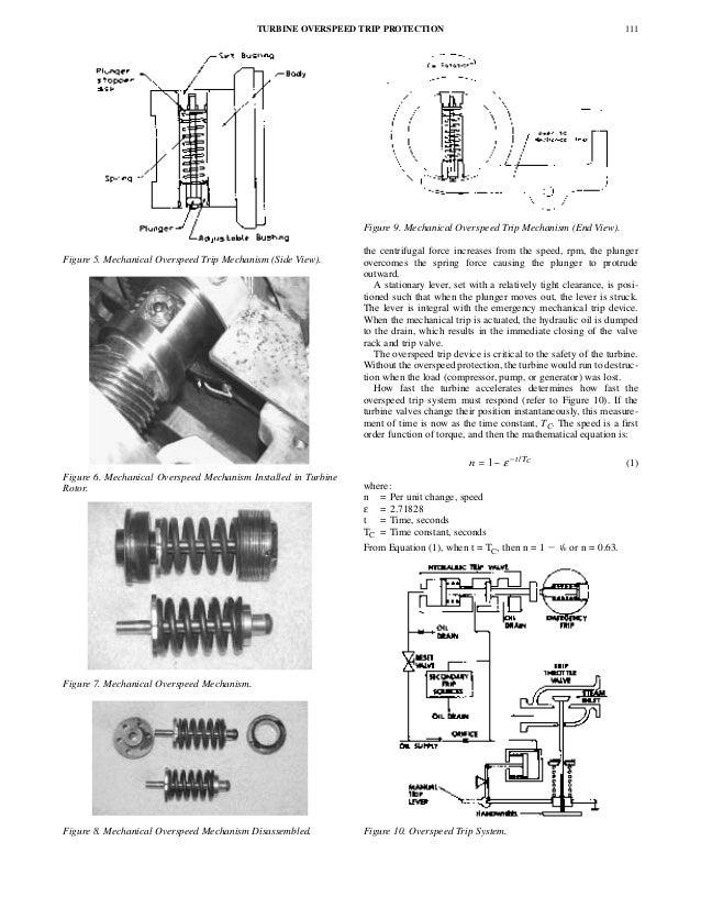 Turbine Overspeed Protection