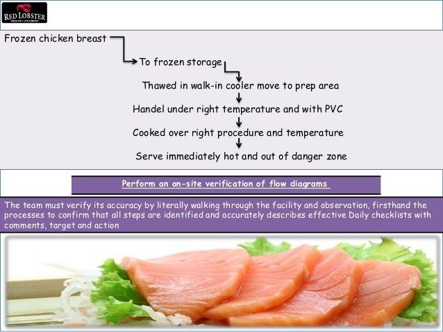 haccp training program ( red lobster ryd. ) - Procedure Haccp Cuisine