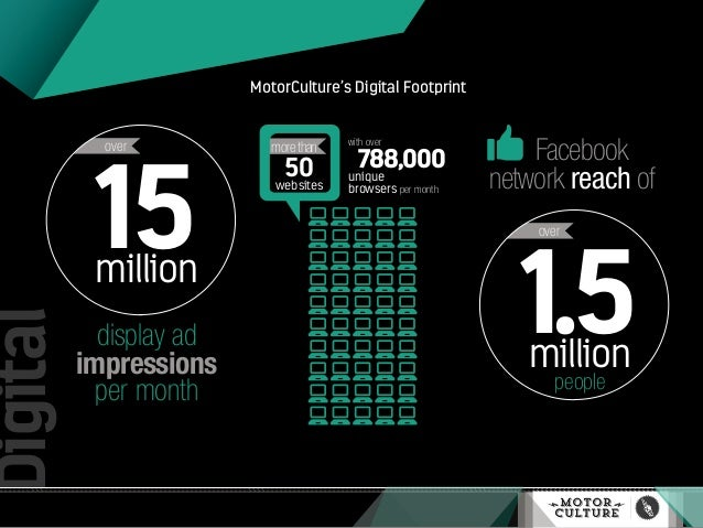 MotorCulture's Digital Footprint over 15million display ad impressions per month more than with over 788,000unique browser...
