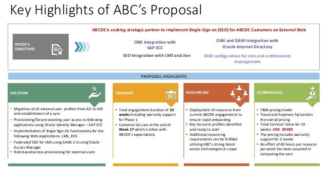 ABC's Proposal