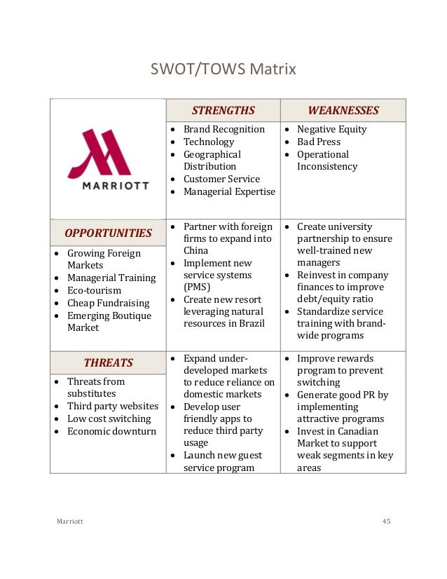 starwood tows matrix 3,500 free swot analysis reports for companies, commodities starwood (hot) swot hot topic (hott) swot helmerich & payne and analyisis the swot analysis also goes by the term tows (threats, opportunities, weaknesses, strengths) matrix see dictionary for more terms see wikipedia for.