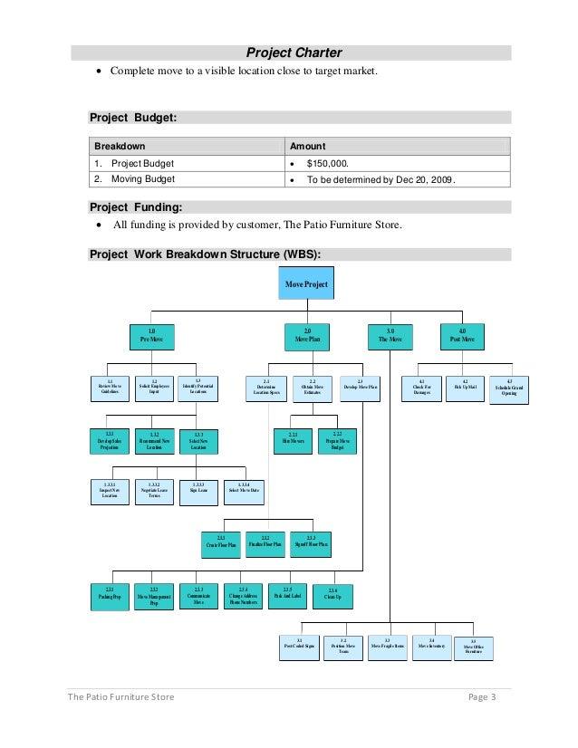 EKKO SAP Purchasing Document Header Table