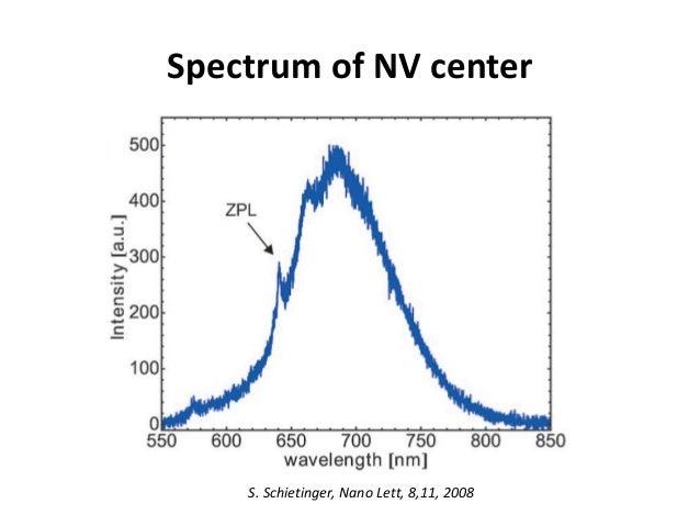 ECE 695 group Quantum photonics_ nitrogen-vacancy centers