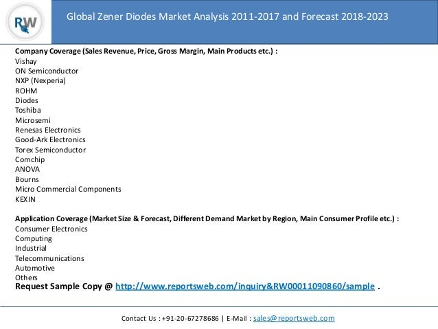global zener diodes market analysis 2011 2017 and forecast