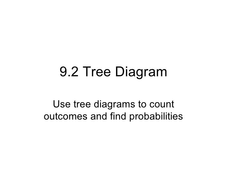 9.2 Tree Diagram Use tree diagrams to count outcomes and find probabilities