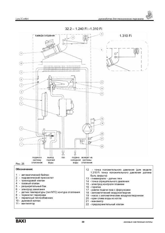 Газовый настенный котел Baxi Luna 3 310 Fi