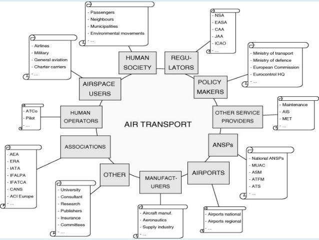 921201 air transport system-songkran-week1