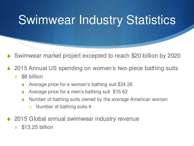 Swimwear Statistics