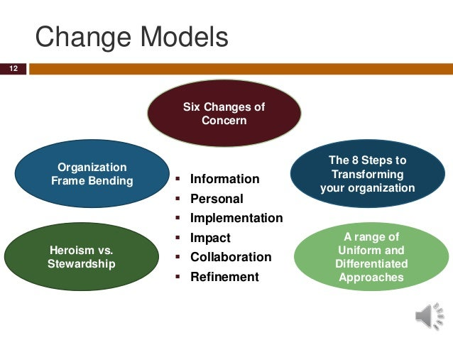 models of change in organizational management Lewin's change management model is one of the most popular and effective  models that make it possible for us to understand organizational.