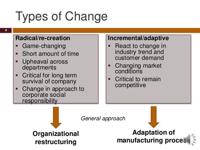 matthew urdan final draft change management simulation presentation