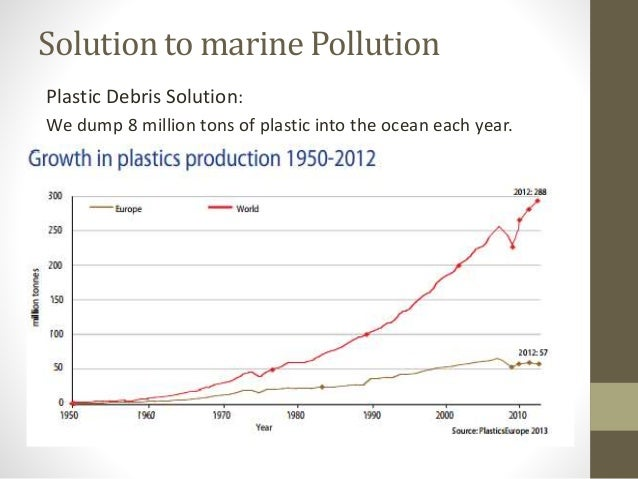 marine pollution solution Marine pollution is pollution in the sea marine pollution: meaning, causes, effects, control measures control measures/ solutions for marine pollution 1.