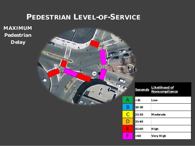   $7.5 M for 165 spaces  or  $1.5 M for 90 spaces and improved public space  Medford, MA