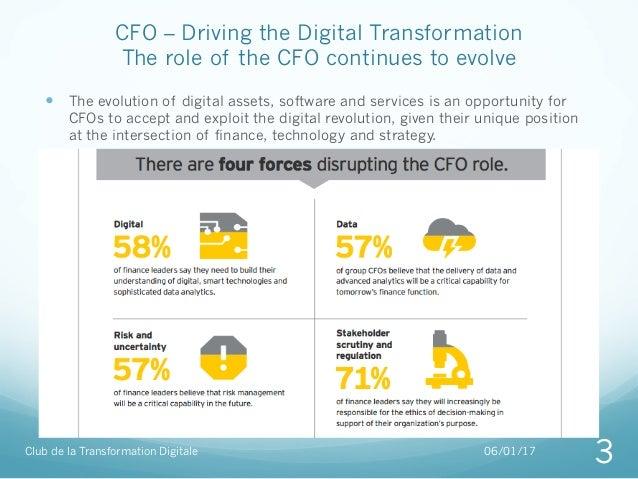CFO Driving the digital transformation Slide 3