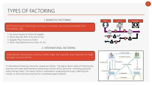 Factoring in India Final Draft