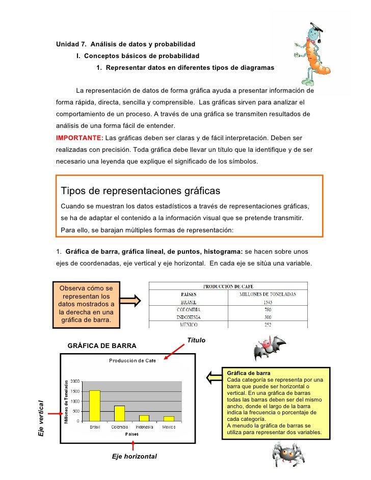 Unidad 7. Análisis de datos y probabilidad                      I. Conceptos básicos de probabilidad                      ...