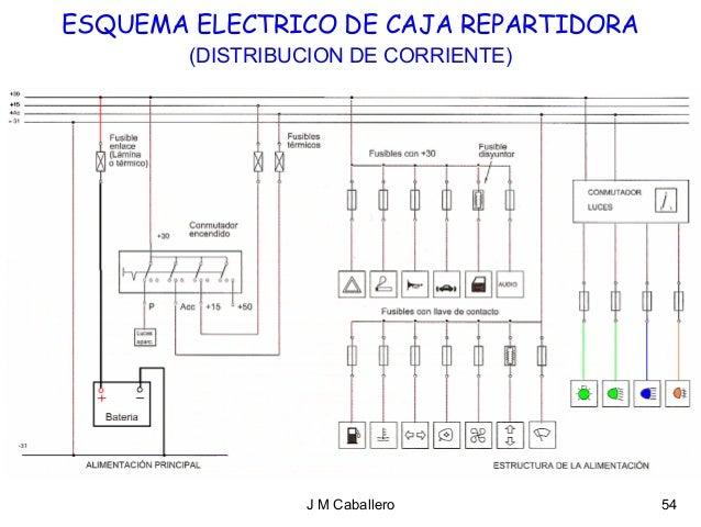 92895312 Sistema De Alumbrado En El Automovil