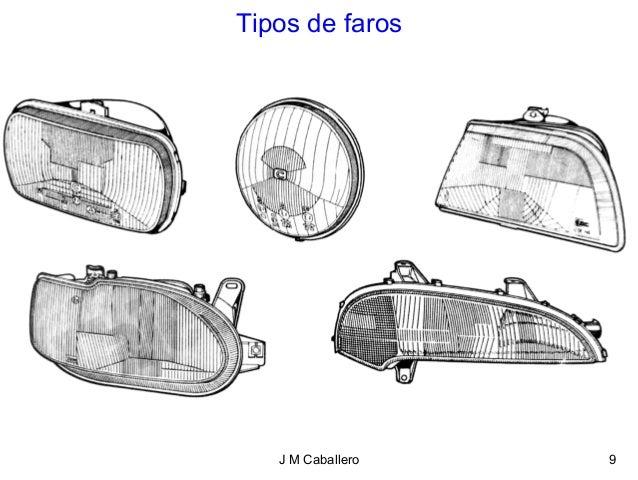 92895312 sistema de alumbrado en el automovil - Como pulir faros de coche ...