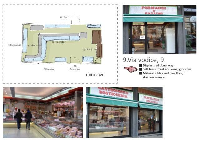 The Butchery Shop