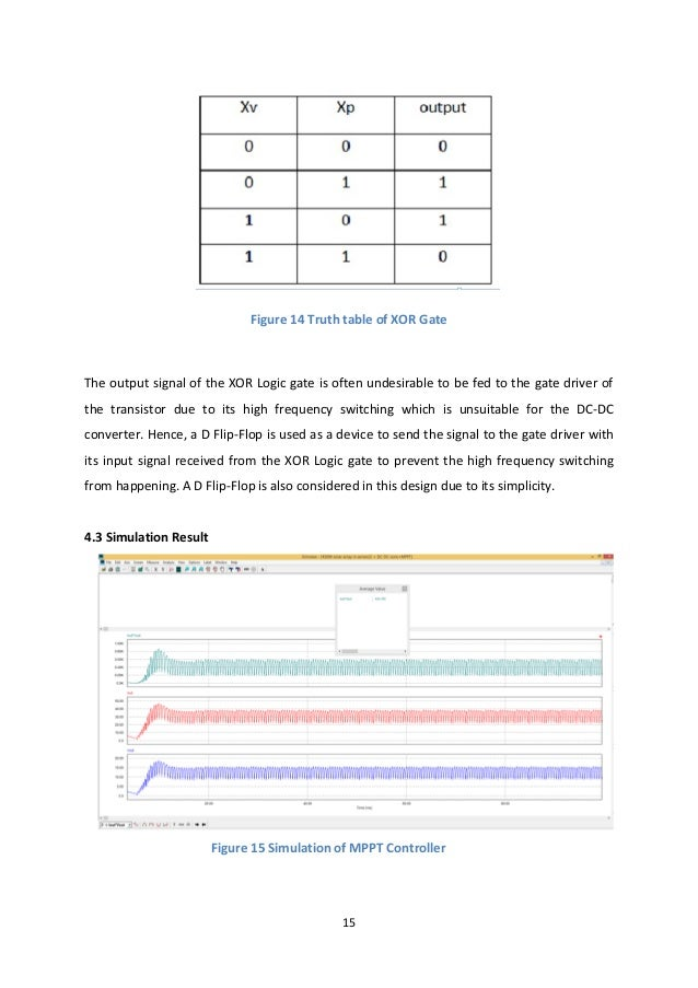 15 Figure 14 Truth table of XOR Gate The output signal of the XOR Logic gate is often undesirable to be fed to the gate dr...
