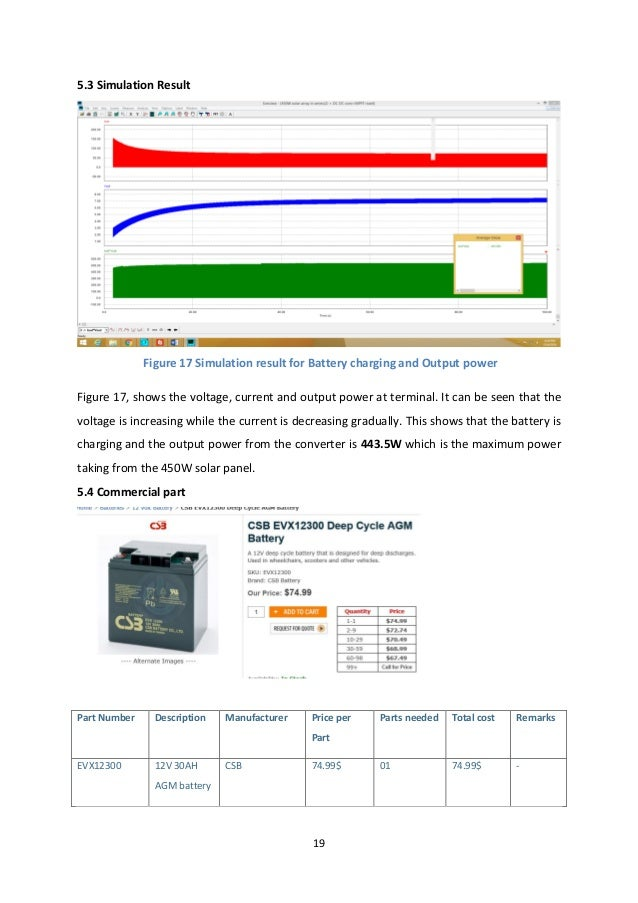 19 5.3 Simulation Result Figure 17 Simulation result for Battery charging and Output power Figure 17, shows the voltage, c...