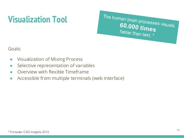 Visualization Tool Goals: ● Visualization of Mixing Process ● Selective representation of variables ● Overview with flexib...