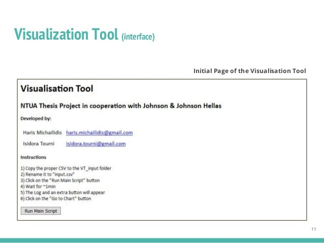 Visualization Tool (interface) 11 Initial Page of the Visualisation Tool