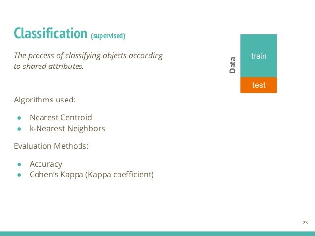 Classification (supervised) The process of classifying objects according to shared attributes. Algorithms used: ● Nearest ...